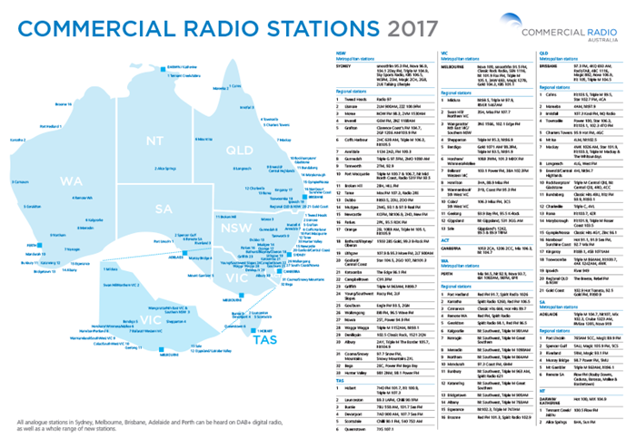 New South Wales Scanner Frequencies and Radio Frequency